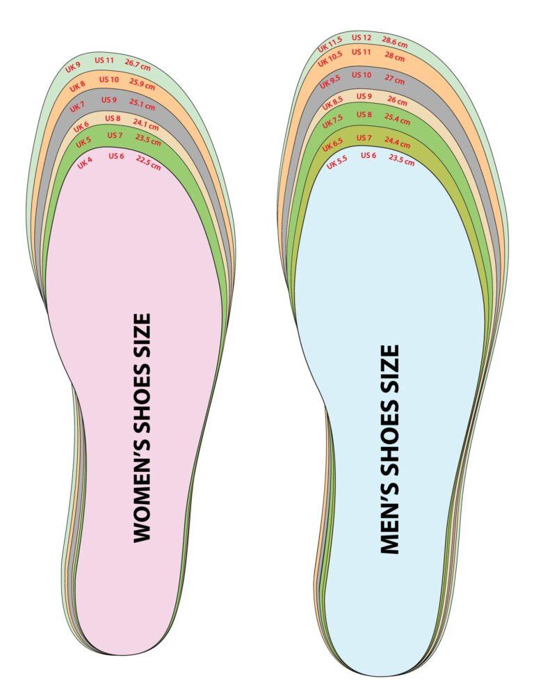Shoe Sizing